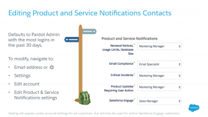 Salesforce Engage Product