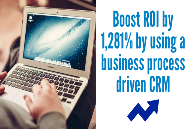 Boost ROI by 1,281% with a Business Process-Driven CRM
