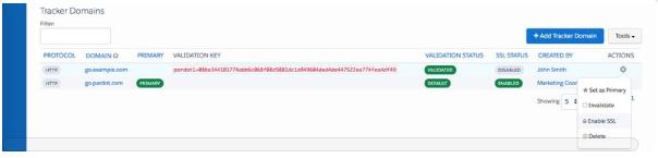 SSL for Vanity Domains